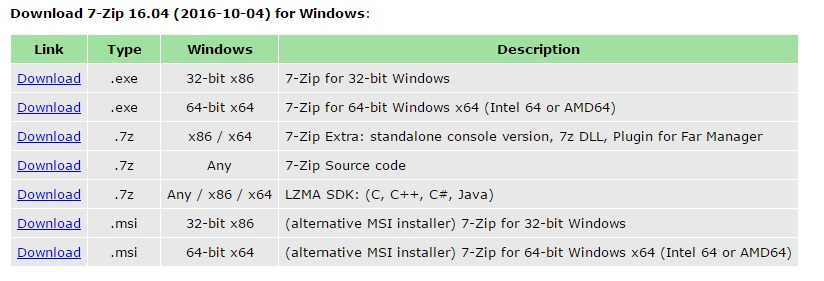 7-Zip Download (2020 Latest) for Windows